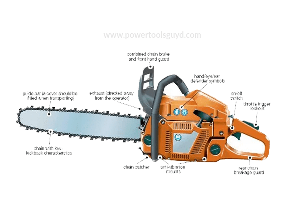 How to Use Your Chainsaw