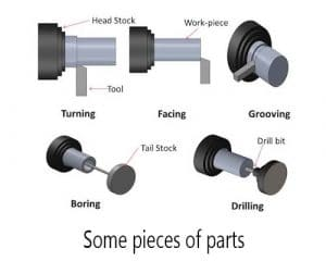 Some pieces of parts
