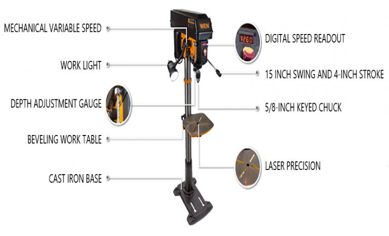 wen 4225 drill press review