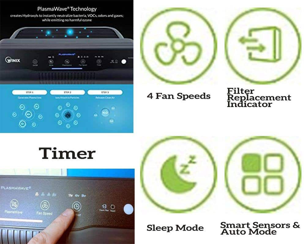 winix 5500-2 air purifier reviews