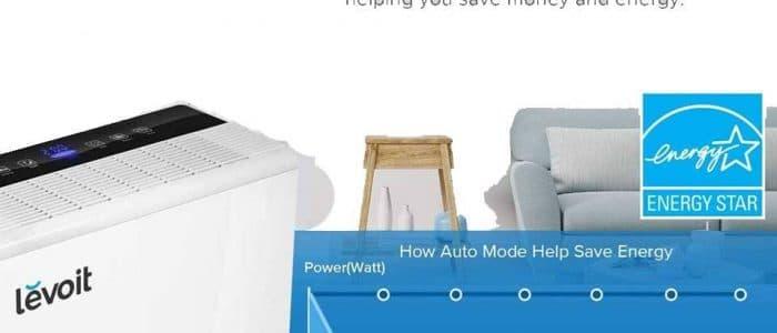 Levoit LV-PUR131 Review, get the smartest air purifier