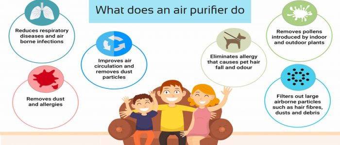 What Does an Air Purifier Do | You Need to Know