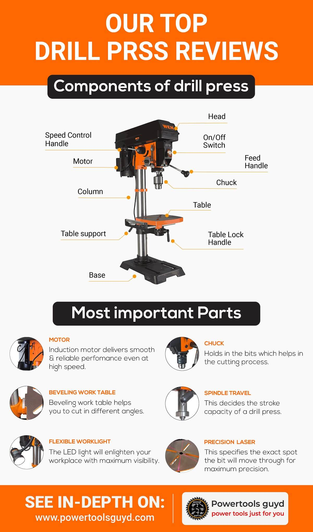 Wen drill press reviews