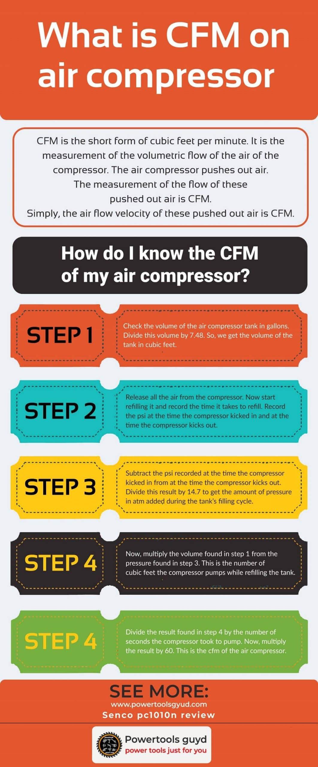 What is cfm on air compressor