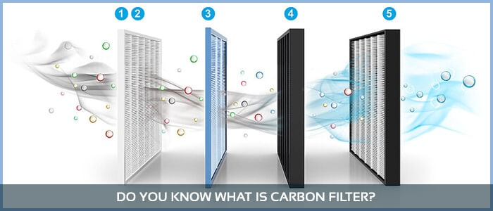 What is a Carbon Filter – Facts You Need To Know